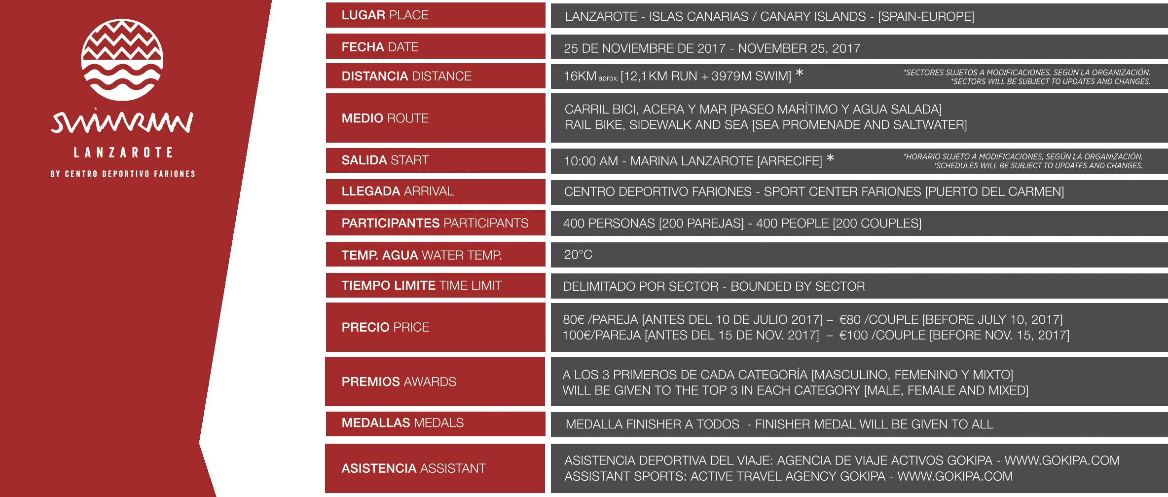 Ficha técnica de la prueba SwimRun Lanzarote - España