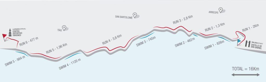 Mapa del recorrido de la prueba SwimRun Lanzarote - España