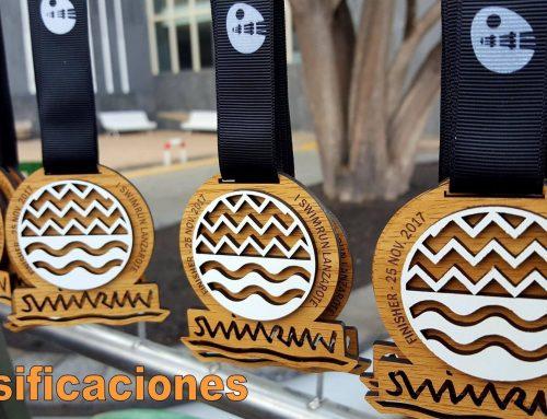 Swimrun Lanzarote 2017 Ranking